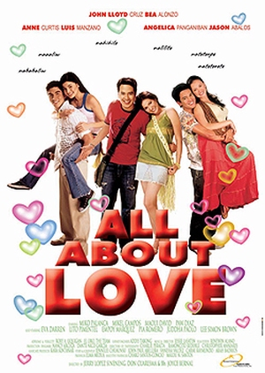 All About Love 2006 (Philippines)
