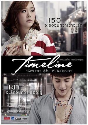 Timeline 2014 (Thailand)