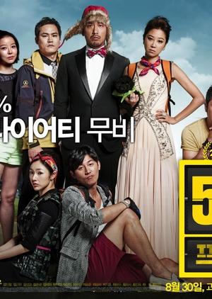 577 Project 2012 (South Korea)