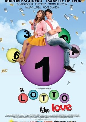 A Lotto Like Love 2016 (Philippines)