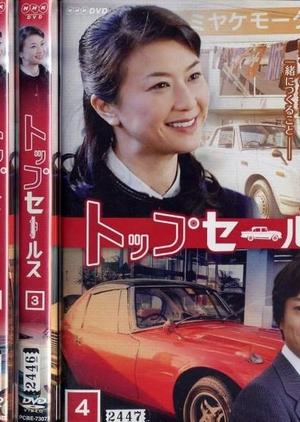 Top Sales 2008 (Japan)